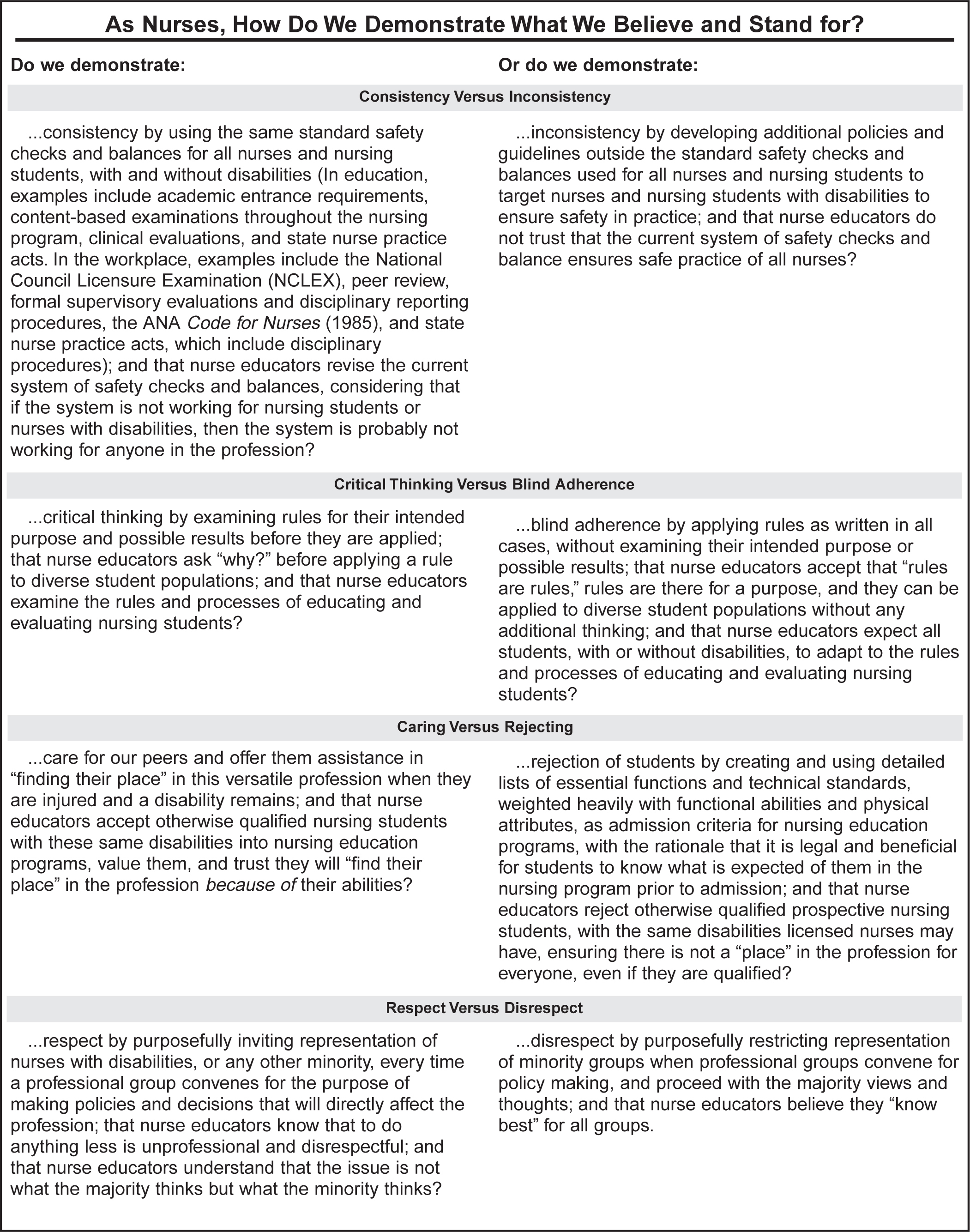 how do nurses demonstrate critical thinking What is critical thinking before beginning a critical thinking essay it's a good idea to come up to speed on critical thinking and what it is.