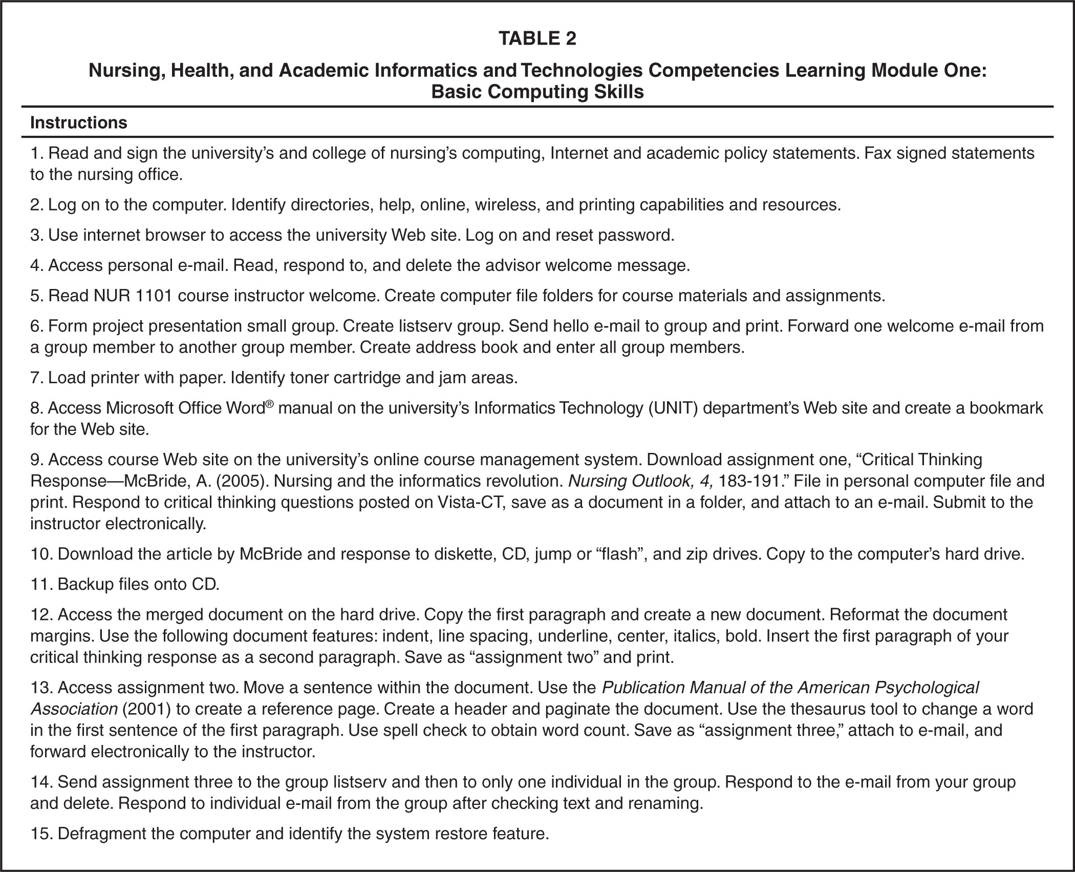 Nursing, Health, and Academic Informatics and Technologies Competencies Learning Module One: Basic Computing Skills