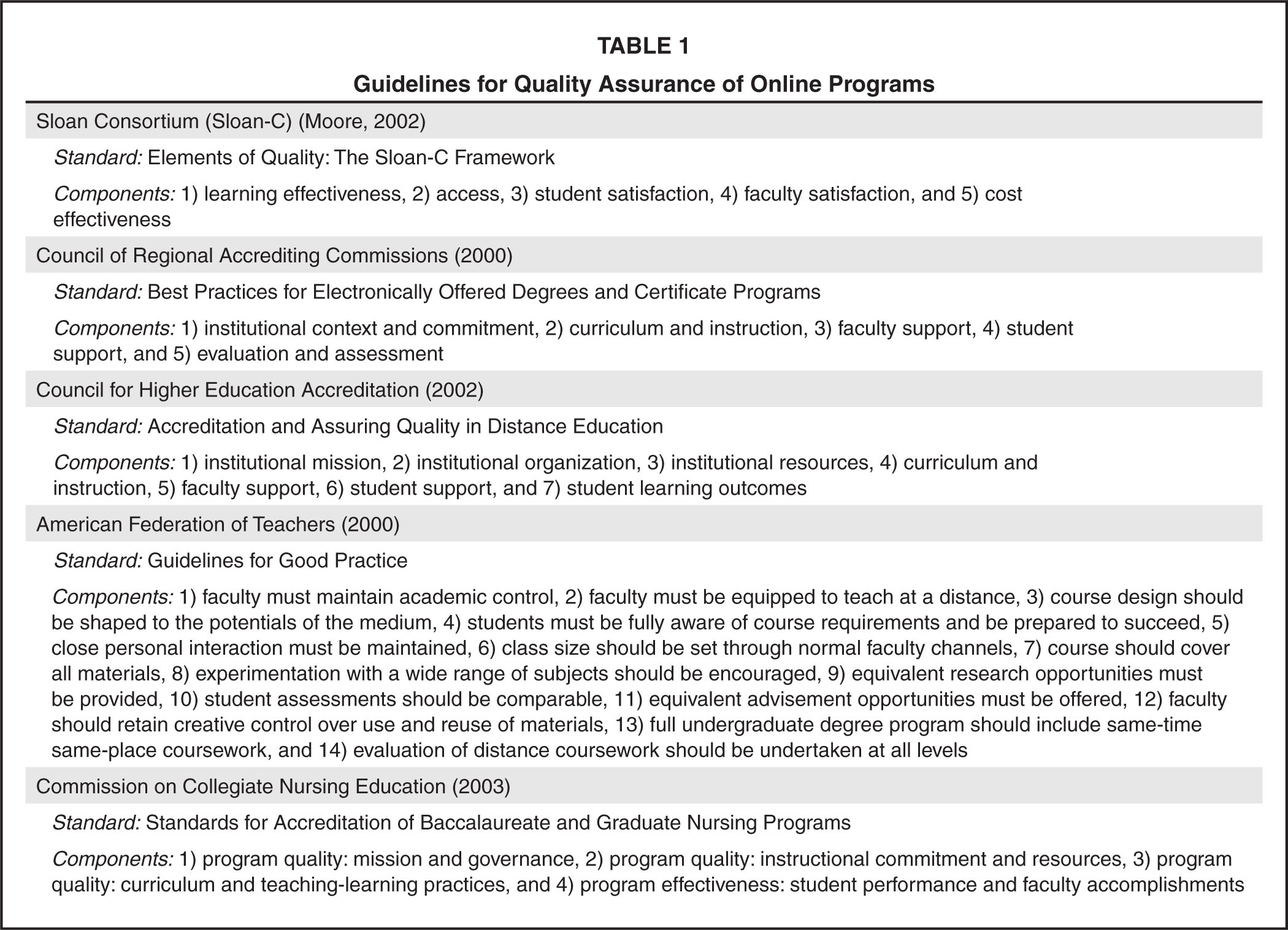 software quality assurance research papers Focus on the assurance of quality software is becoming the findings and section v concludes the paper with future directions of the research ii.