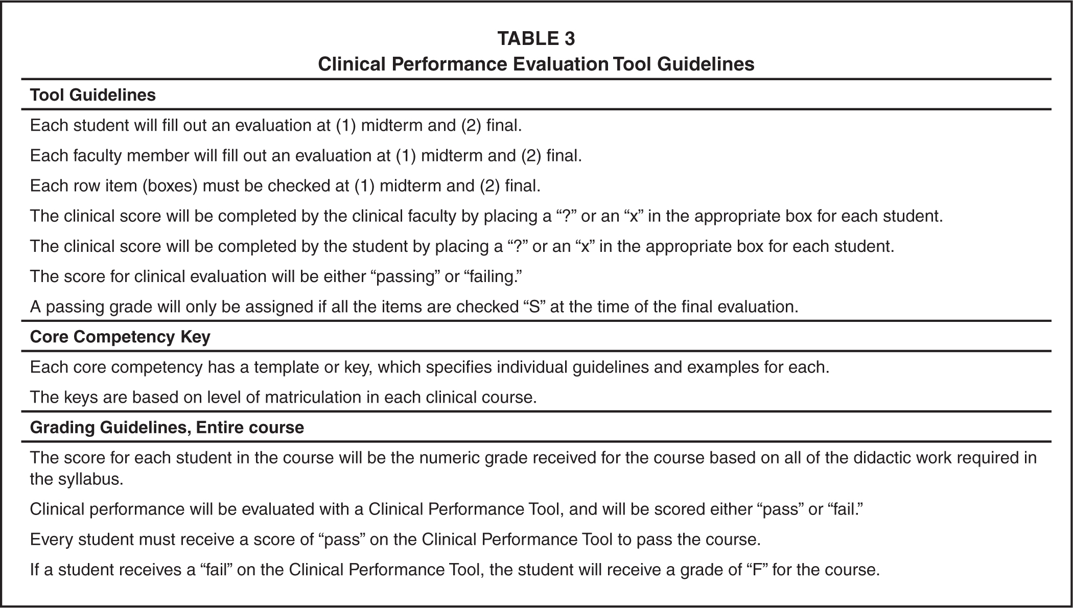 """clinical performance of nursing students Performance, not learning a """"context of learning"""" is """"created"""" when learning  investigating nursing students' clinical learning environments have focused on."""