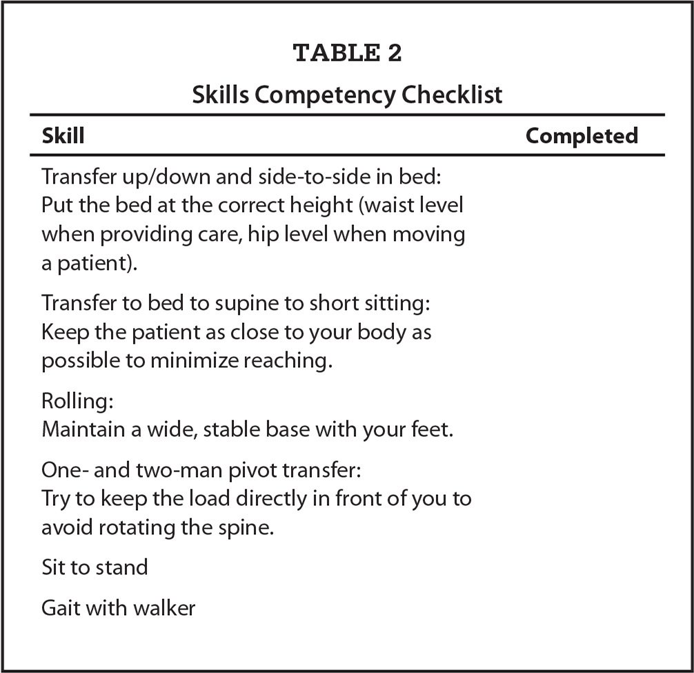 nursing competency Non-licensed nursing competency documentunit specific – 7n cardiac step down 2012 due 12/31/2012 instructions: evaluator sign and date each column when it is complete evaluator may be self, peer, or leaders.