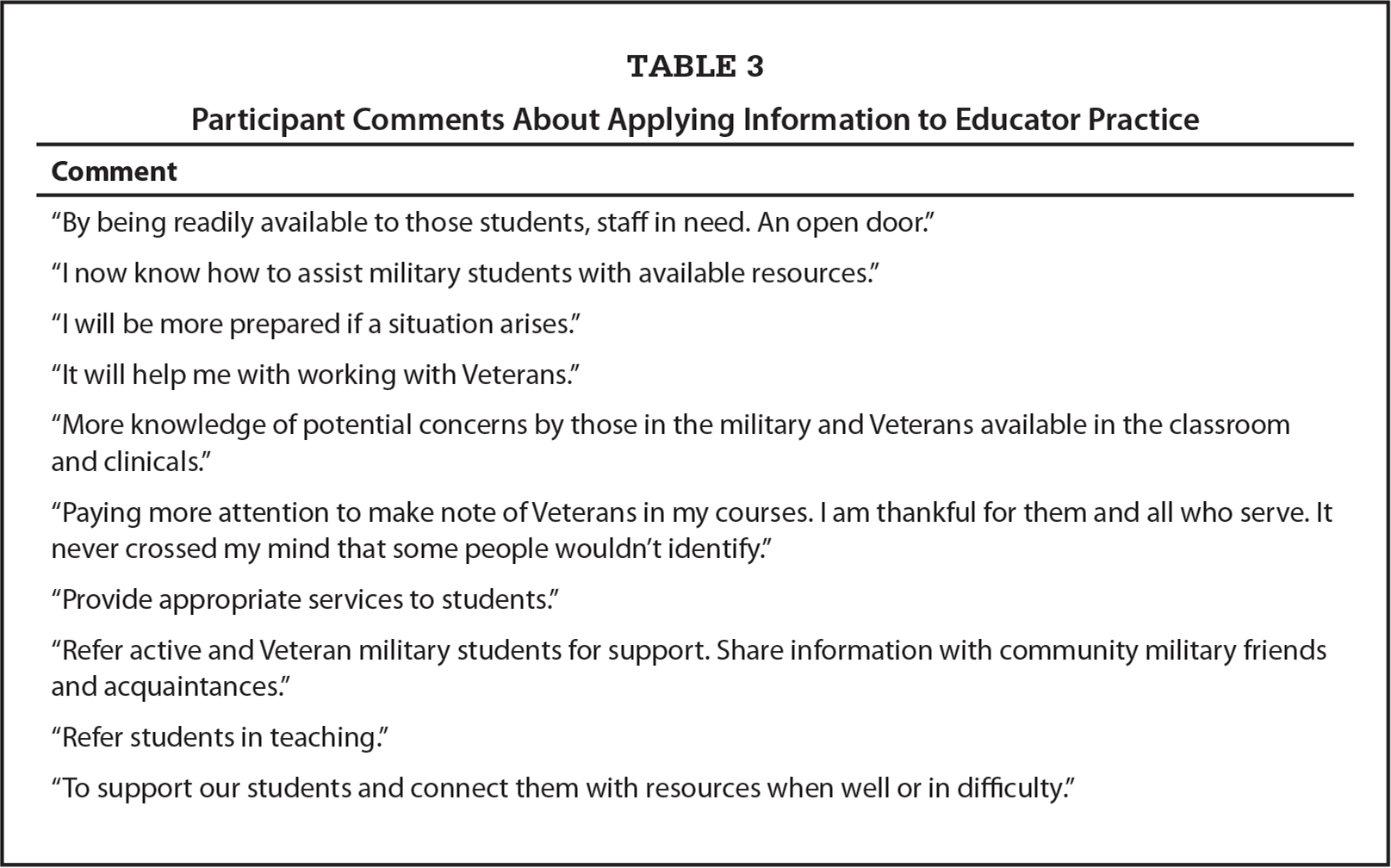 Participant Comments About Applying Information to Educator Practice