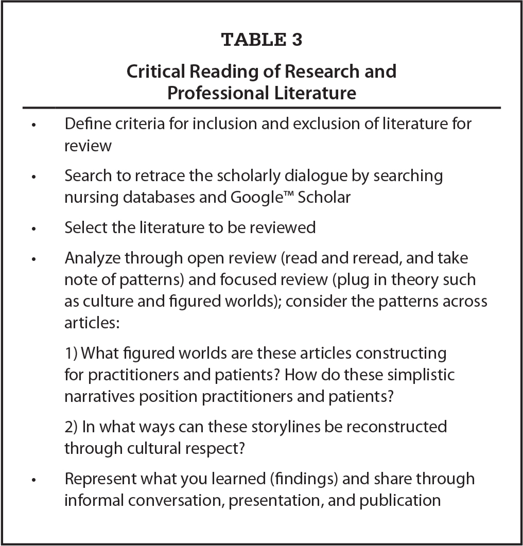 Critical Reading of Research and Professional Literature