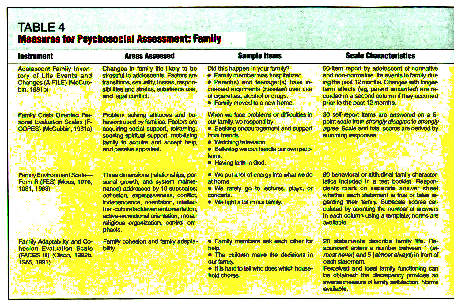 PSYCHOSOCIAL ASSESSMENT for Treatment Planning and Evaluation – Sample Psychosocial Assessment