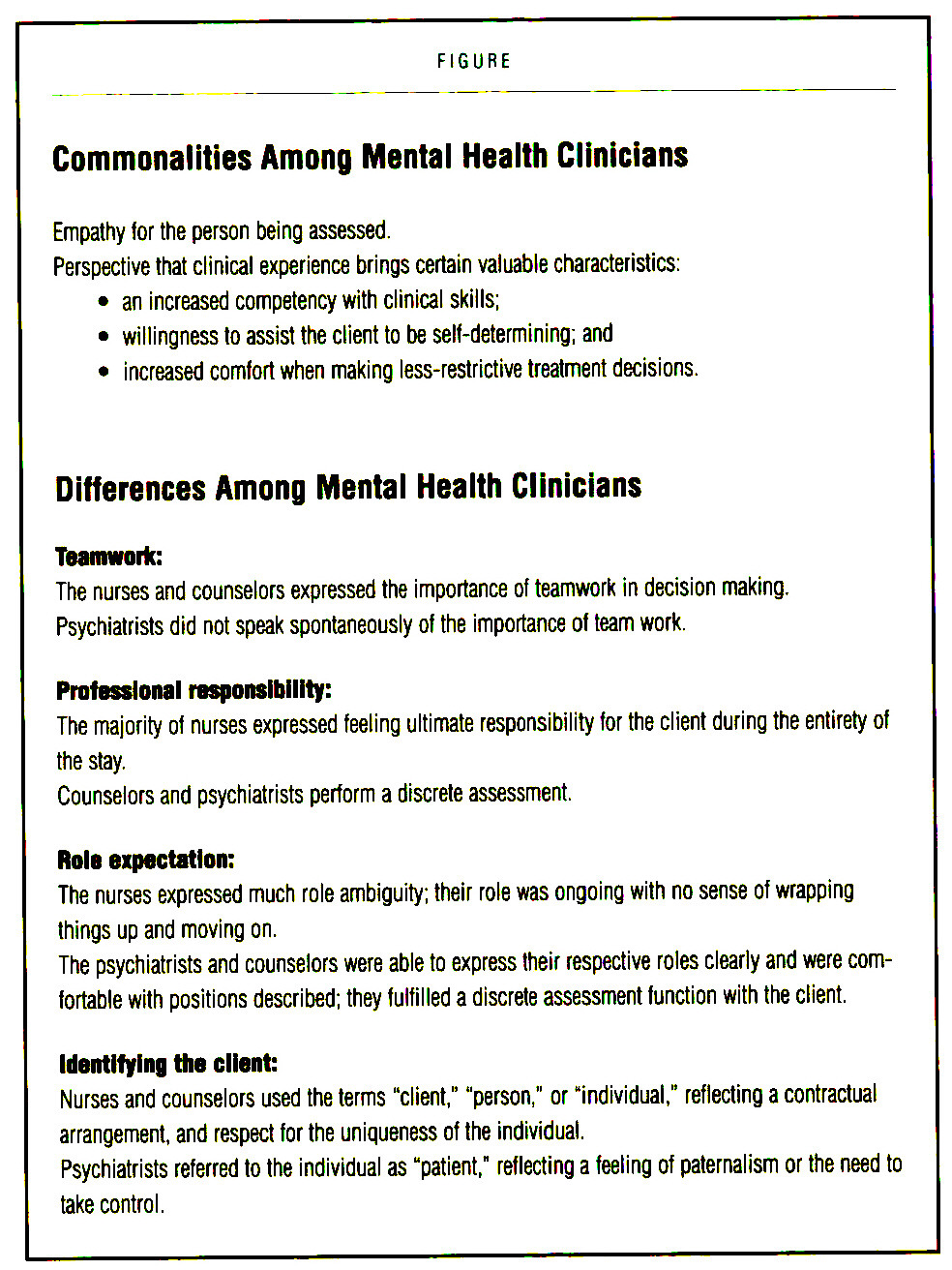 unit one role of the psychiatric mental Almost one in three women now have induced labour, figures show 26 october, 2018 0:56 am  who has called for more work to bust myths and promote the many positive aspects of this challenging yet rewarding role clinical clinical zones nursing times journal club  assessing communication on a mental health unit.
