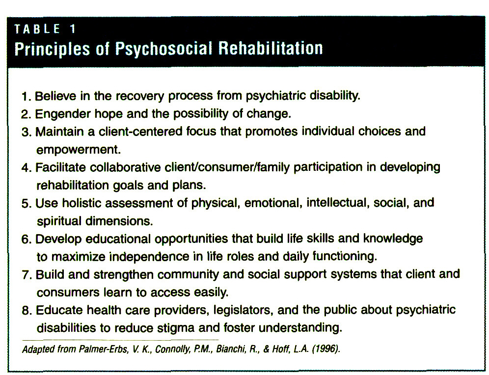 TABLE 1Principles of Psychosocial Rehabilitation