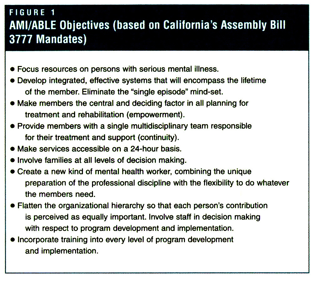 FIGURE 1AMI/ABLE Objectives (based on California's Assembly Bill 3777 Mandates)