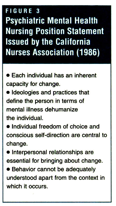 FIGURE 3Psychiatric Mental Health Nursing Position Statement Issued by the California Nurses Association (1986)