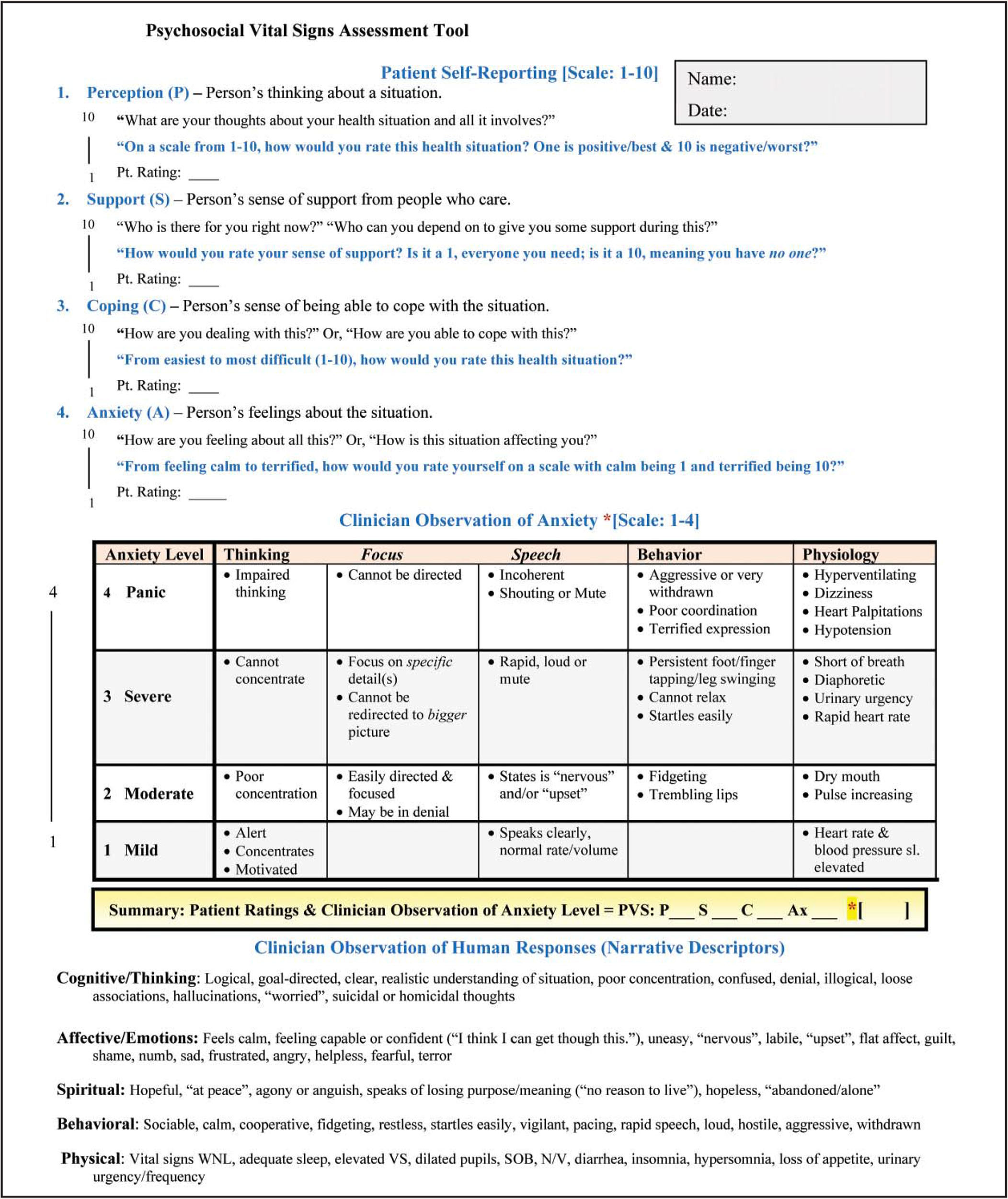 Reliability Testing of the Psychosocial Vital Signs Assessment Tool – Psychosocial Assessment Form