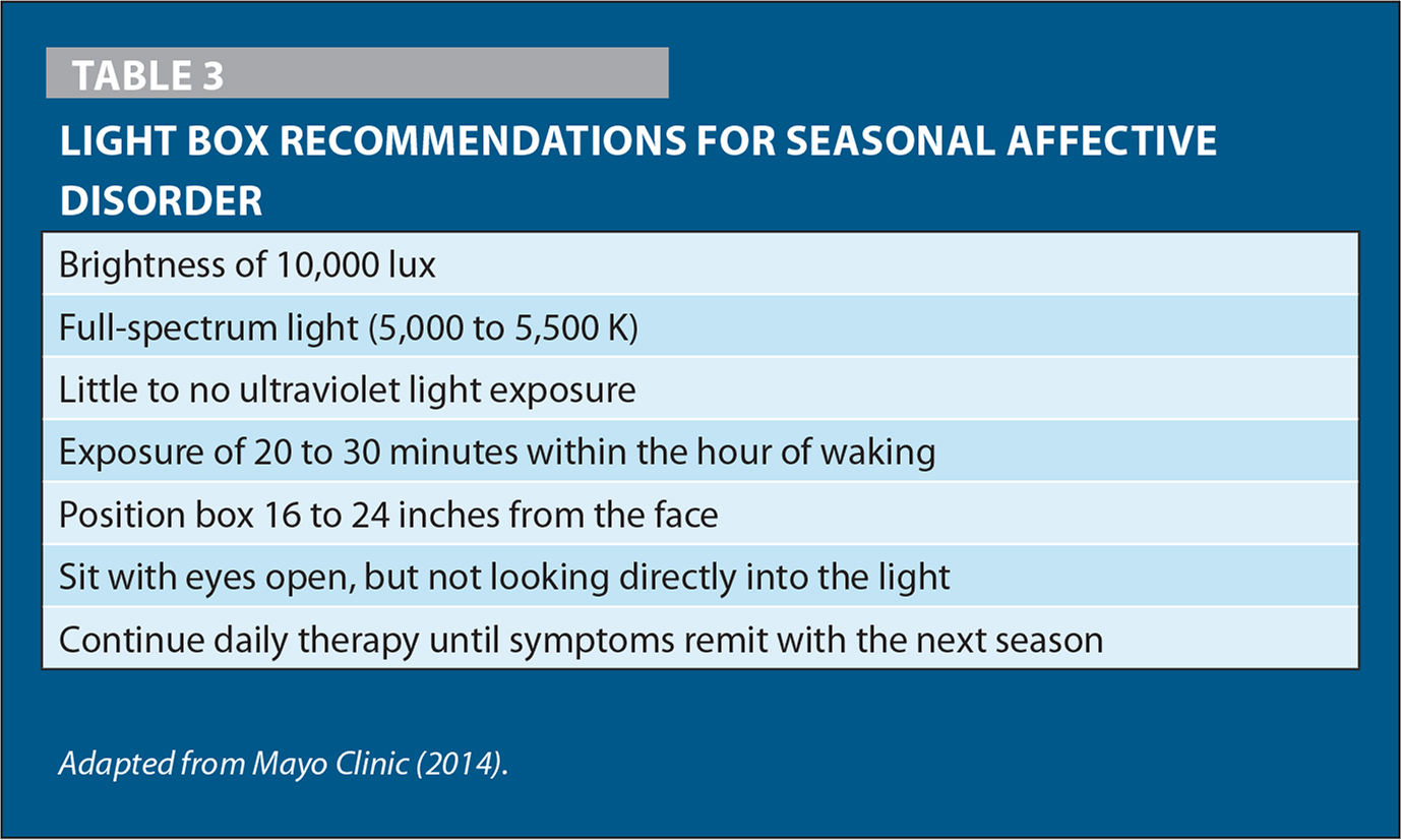 Light Box Recommendations for Seasonal Affective Disorder
