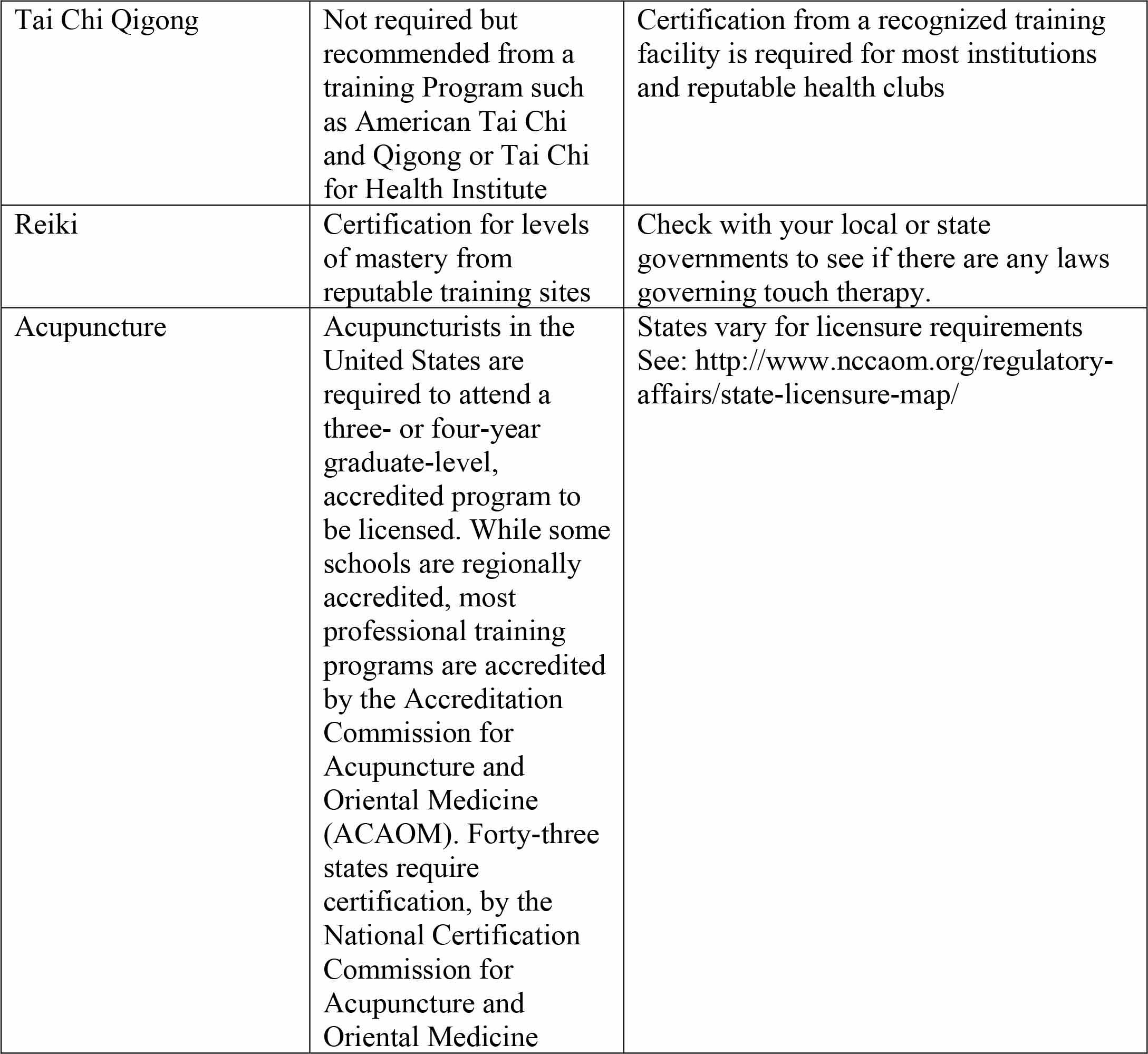 Complementary and integrative health practices for depression proof of competence for many cih practitioners frequently rests with the community of teachers and organizations and is largely unregulated by state 1betcityfo Choice Image