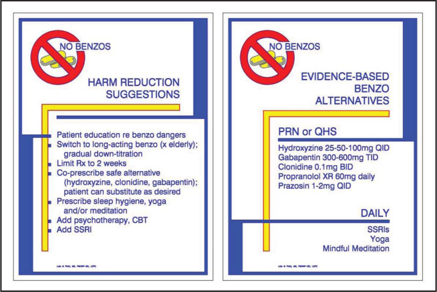 """No Benzo"" posters used in the clinic for the intervention.Note. CBT = cognitive-behavioral therapy; SSRI = selective serotonin reuptake inhibitor; PRN = pro re nata (as needed); QHS = daily at bedtime; QID = four times daily; TID = three times daily; BID = twice daily. Alpha-2 agonists, beta-blockers, and some anticonvulsants are used off-label for anxiety and insomnia."
