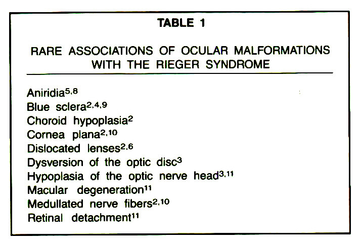 TABLE 1RARE ASSOCIATIONS OF OCULAR MALFORMATIONS WITH THE RIEGER SYNDROME