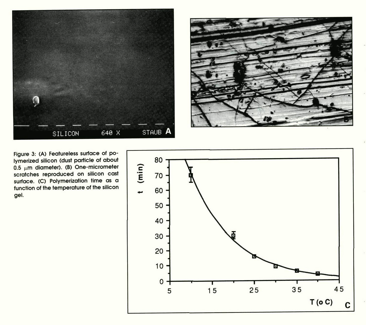 Figure 3: (A) Featureless surface of polymerized silicon (dust particle of about 0.5 µm diameter). (B) One-micrometer scratches reproduced on silicon cast surface. (C) Polymerization time as a function of the temperature of the silicon gel.