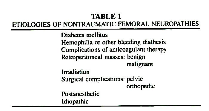 TABLE 1ETIOLOGlES OF NONTRAUMATIC FEMORAL NEUROPATHIES
