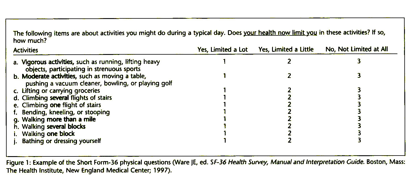 Short form-36 health survey sf-36 pdf