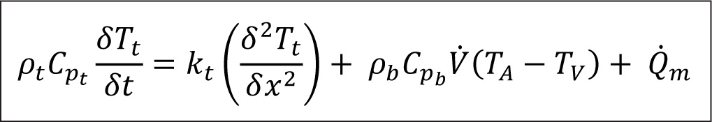 Penne's bioheat equation.