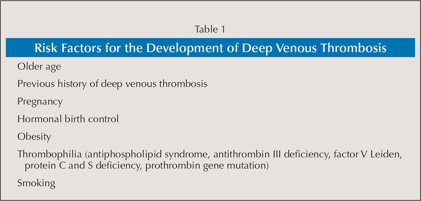 Risk Factors for the Development of Deep Venous Thrombosis