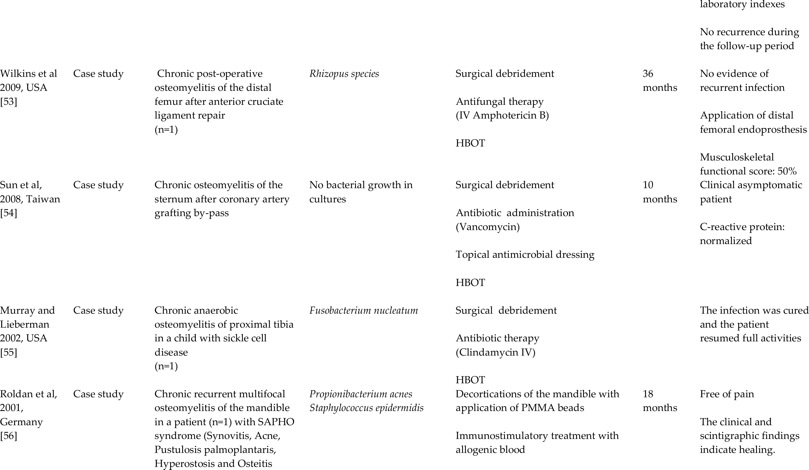 Overview of the causative agents, classification, interventions, follow-up and outcome of the included case studies.