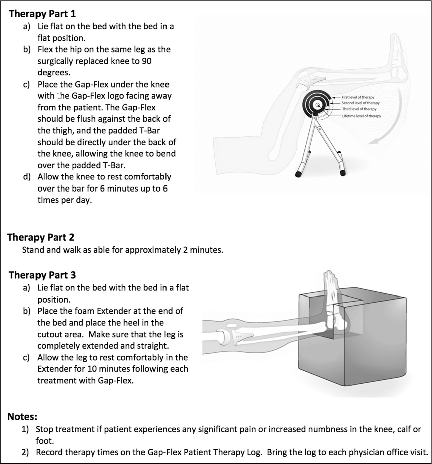 Gravity-assisted passive flexion (GAP-FLEX) therapy guidelines for flexion and extension.