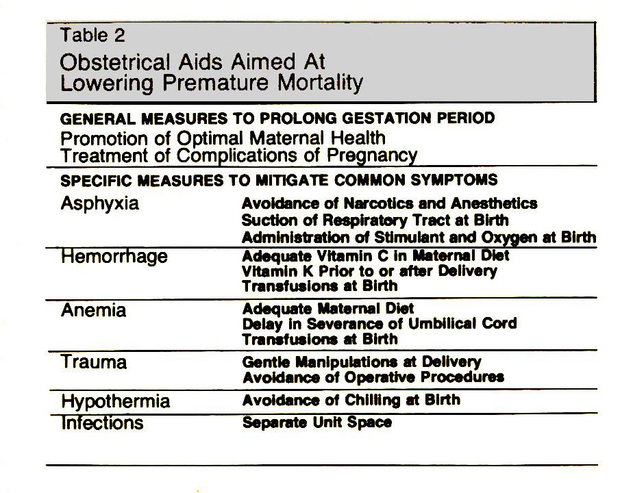 Table 2Obstetrical Aids Aimed At Lowering Premature Mortality