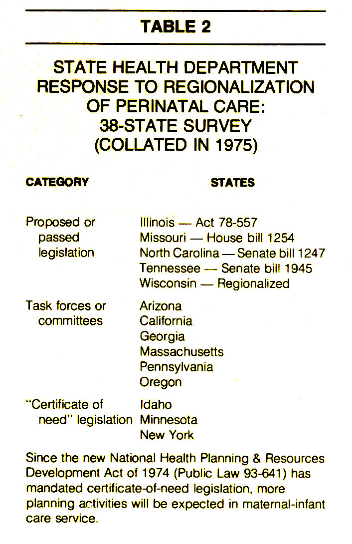 TABLE 2STATE HEALTH DEPARTMENT RESPONSE TO REGIONALIZATION OF PERINATAL CARE: 38-STATE SURVEY (COLLATED IN 1975)