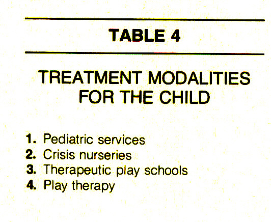 TABLE 4TREATMENT MODALITIES FOR THE CHILD