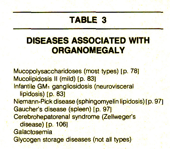 TABLE 3DISEASES ASSOCIATED WITH ORGANOMEGALY