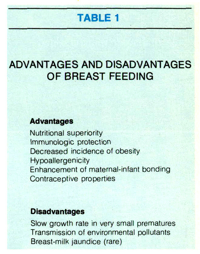 TABLE 1ADVANTAGES AND DISADVANTAGES OF BREAST FEEDING