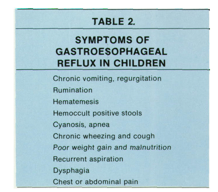 TABLE 2.SYMPTOMS OF GASTROESOPHAGEAL REFLUX IN CHILDREN