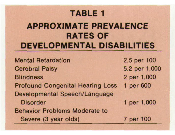 TABLE 1APPROXIMATE PREVALENCE RATES OF DEVELOPMENTAL DISABILITIES