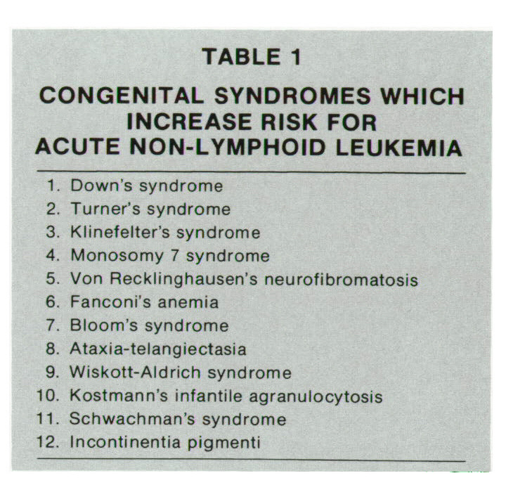 TABLE 1CONGENITAL SYNDROMES WHICH INCREASE RISK FOR ACUTE NON-LYMPHOID LEUKEMIA
