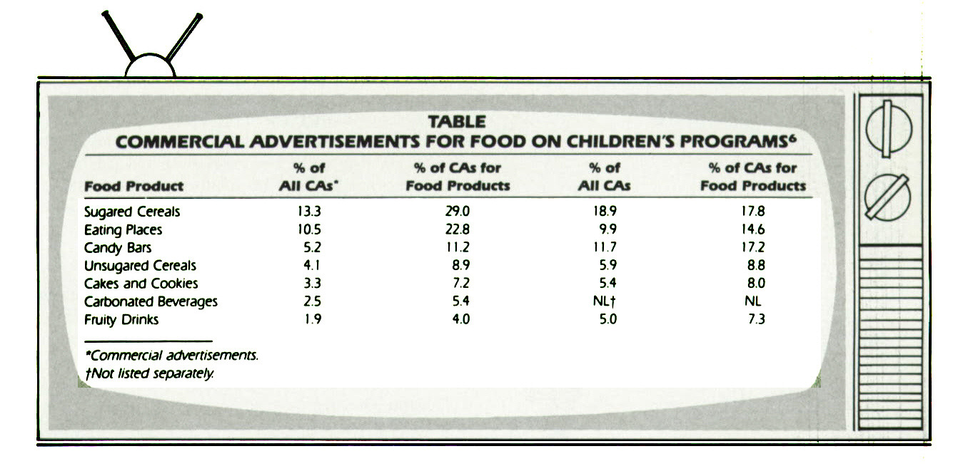 TABLECOMMERCIAL ADVERTISEMENTS FOR FOOD ON CHILDREN'S PROGRAMS6
