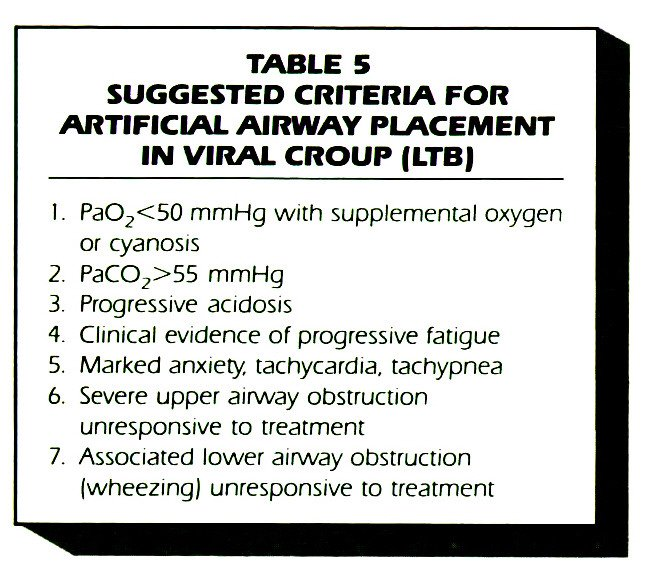 TABLE 5SUGGESTED CRITERIA FOR ARTIFICIAL AIRWAY PLACEMENT IN VIRAL CROUP (LTB)