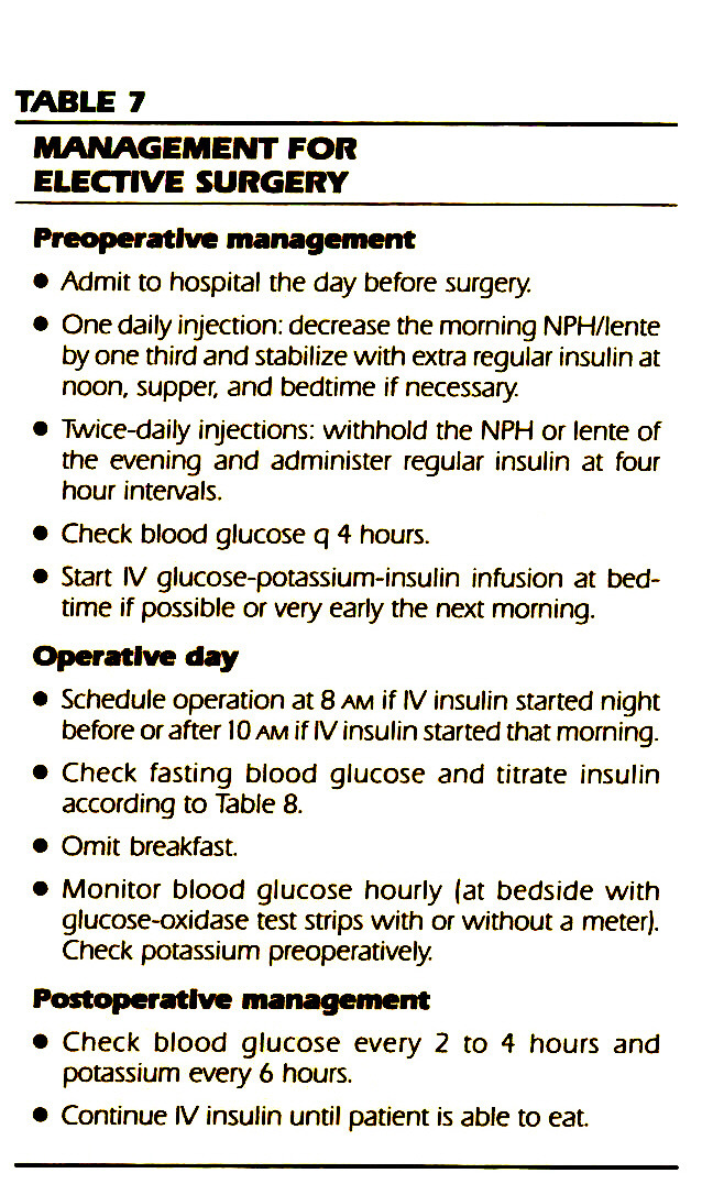 TABLE 7MANAGEMENT FOR ELECTIVE SURGERY