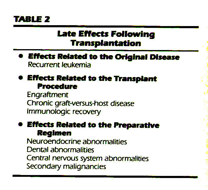 TABLE 2Late Effects Following Transplantation
