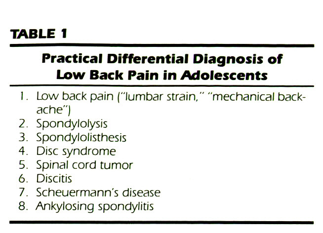 TABLE 1Practical Differential Diagnosis of Low Back Pain in Adolescents