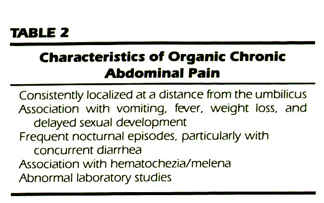 TABLE 2Characteristics of Organic Chronic Abdominal Pain