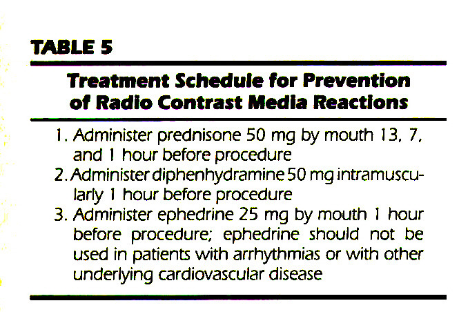 TABLE 5Treatment Schedule for Prevention of Radio Contrast Media Reactions