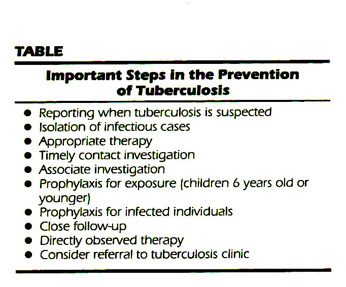thesis related to prevention of tuberculosis Prevention and treatment of tuberculosis among patients infected cdc conference on hiv-related tuberculosis september 8–9 and prevention of tuberculosis.