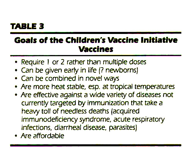 TABLE 3Goals of the Children's Vaccine Initiative Vaccines