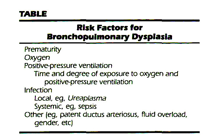 TABLERisk Factors for Bronchopulmonary Dysplasia