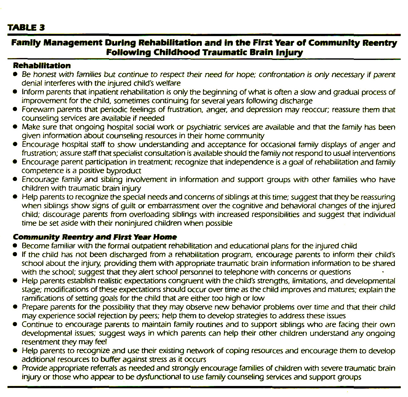 TABLE 3Family Management During Rehabilitation and in the First Year of Community Reentry Following Childhood Traumatic Brain Injury