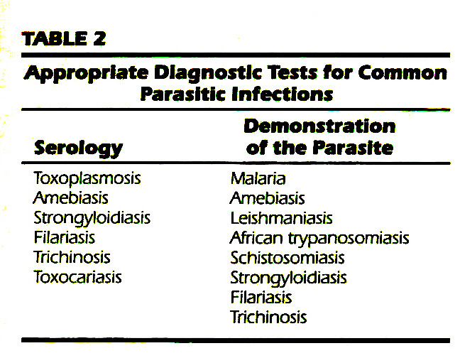 TABLE 2Appropriate Diagnostic Tests for Common Parasitic Infections