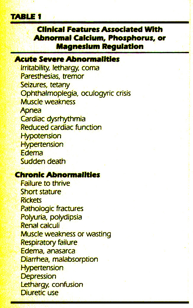 TABLElClinical Features Associated With Abnormal Calcium, Phosphorus, or Magnesium Regulation