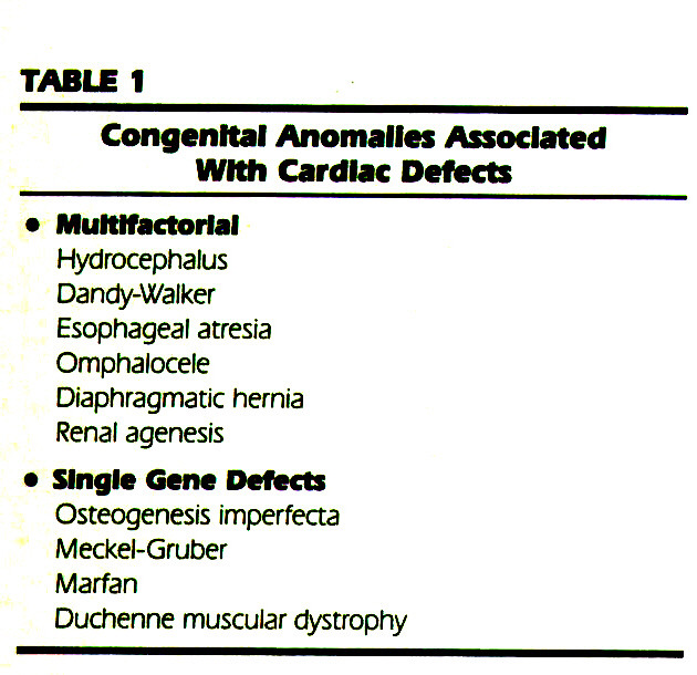 TABLE 1Congenital Anomalies Associated With Cardiac Defects