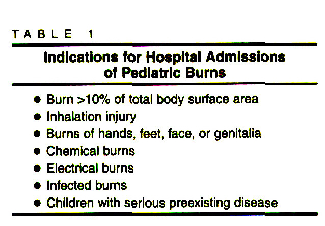 TABLE 1Indications for Hospital Admissions of Pediatric Burns