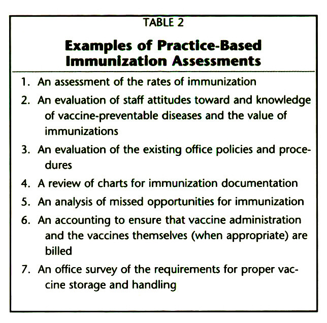 TABLE 2Examples of Practice-Based Immunization Assessments