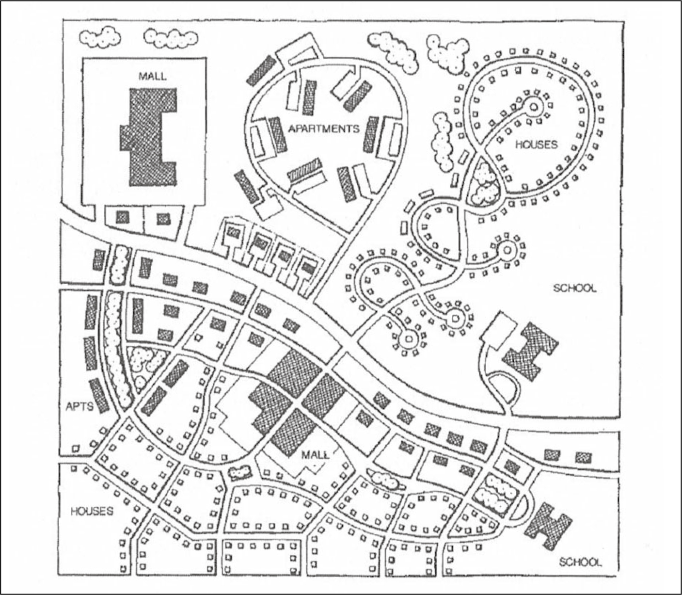 """An Illustration of the Concept of a """"sprawled"""" Neighborhood (upper) and """"traditional"""" Neighborhood. Note that Streets Tend to Connect to Each Other, and Land Use Is Mixed in the Traditional Neighborhood. Figure 1 from """"The Traditional Neighborhood Development: How Will Traffic Engineers Respond?""""pages 17–18, ITE Journal. September 1989. Copyright 1989. Institute of Transportation Engineers, 1099 14th Street, NW, Suite 300 West, Washington, DC 20005-3438 USA, www.ite.org. Used by Permission."""