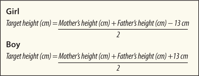 Method for calculating the parental target height.